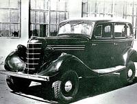 О Горьковском автомобильном заводе и ретроавтомобилях